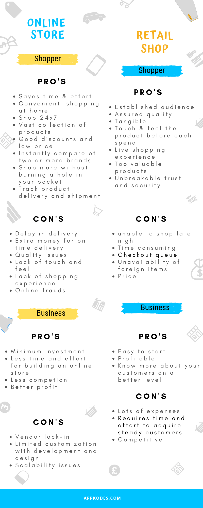 Advantage and Disadvantages of online store as well as retail store [infographic]