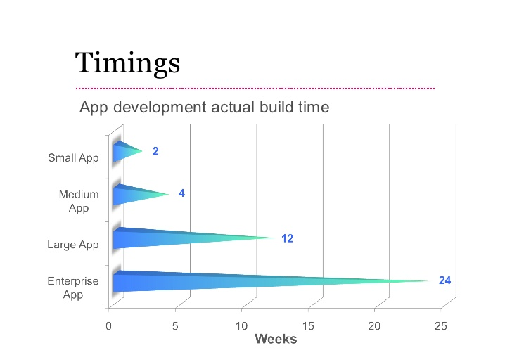how-to-build-cost-and-plan-app--like-airbnb-development