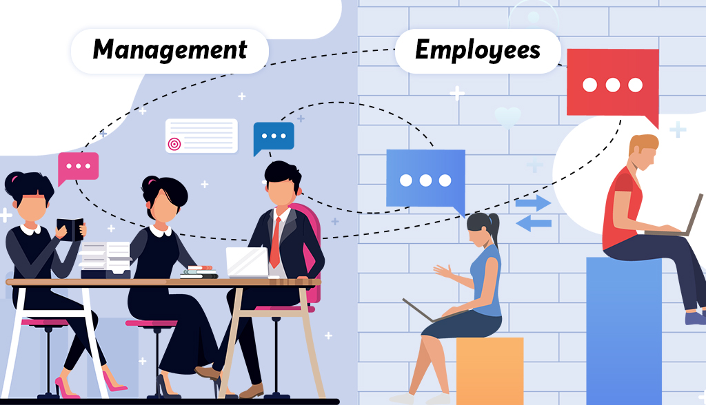 Internal communication between management and employees
